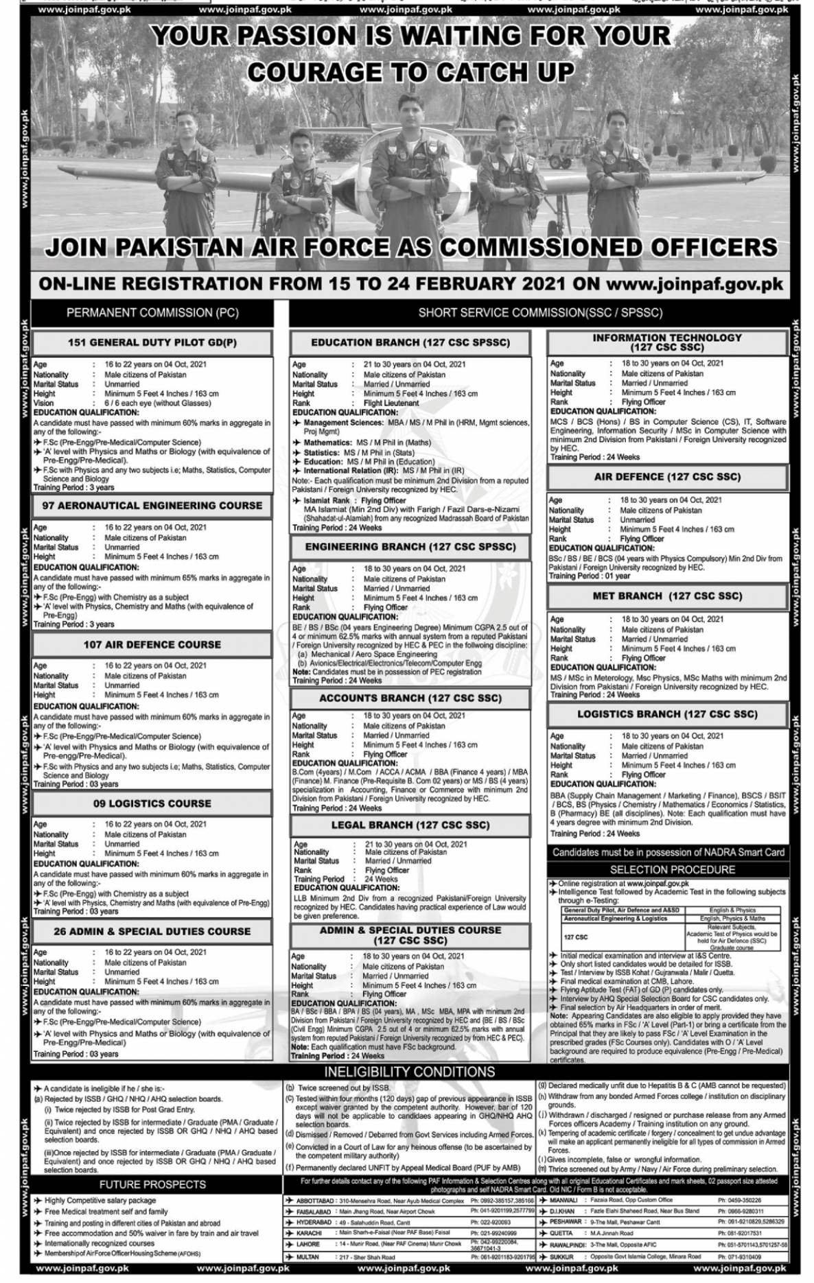 Pakistan Air Force Officers Jobs