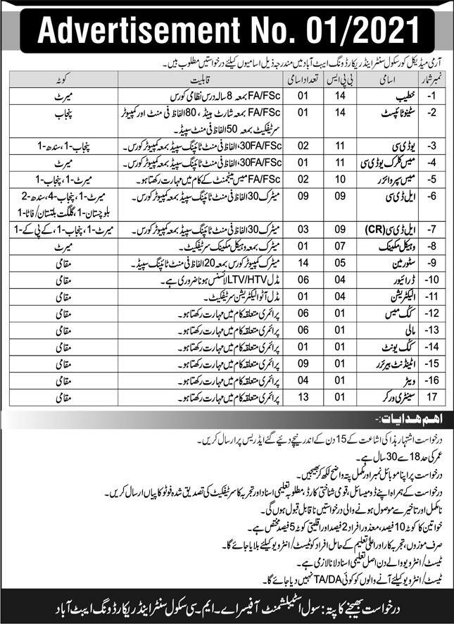 Army Medical Corps School Jobs