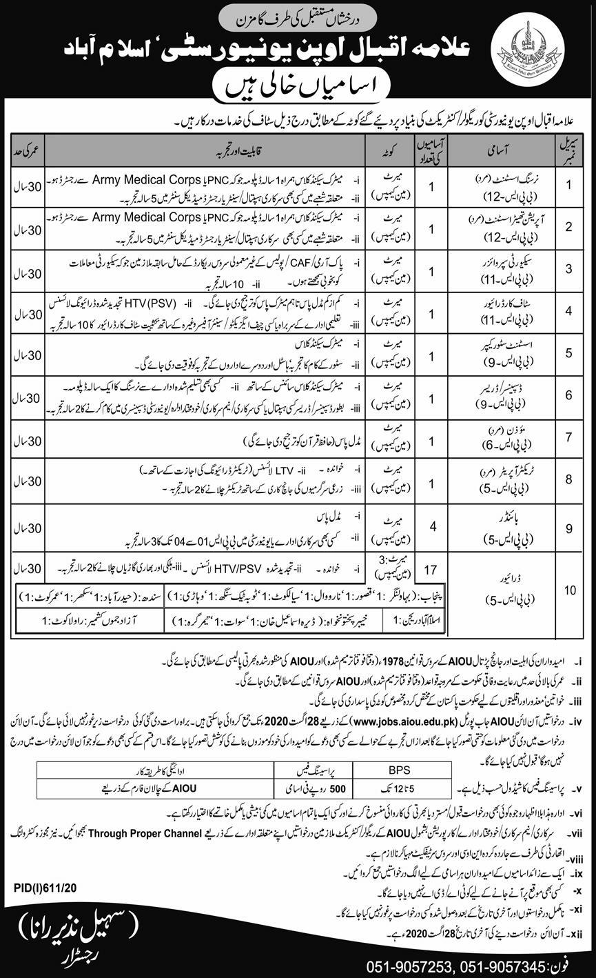 Allama Iqbal Open Univarsity Jobs