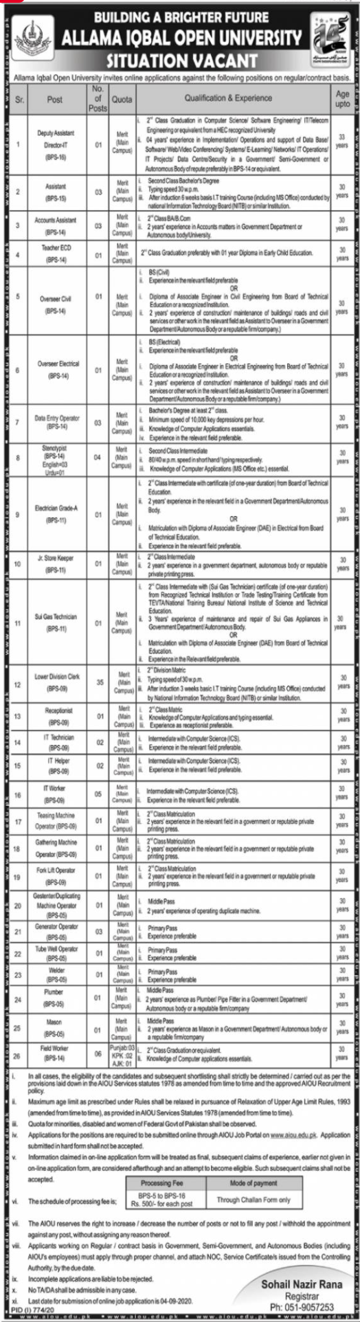 Allama Iqbal Open University AIOU Jobs