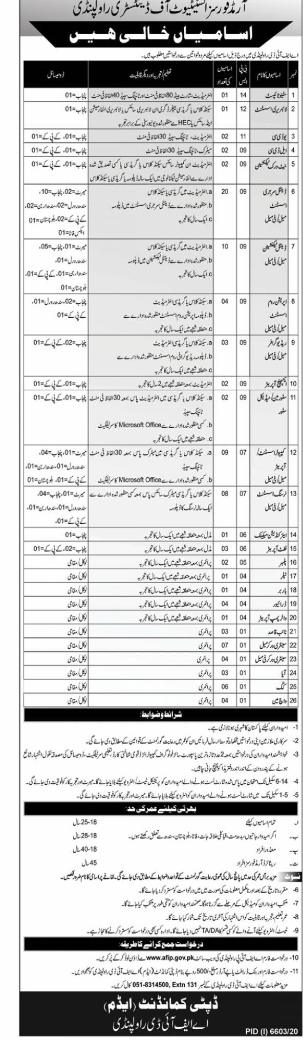 Armed Forces Institute Of Dentistry Jobs