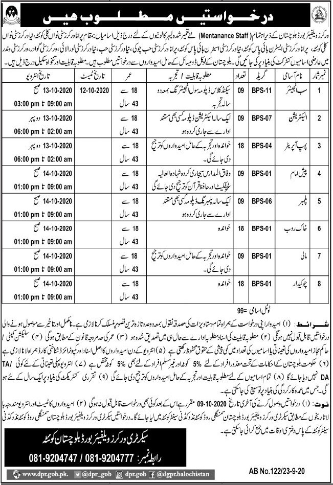 Workers Welfare Board Jobs