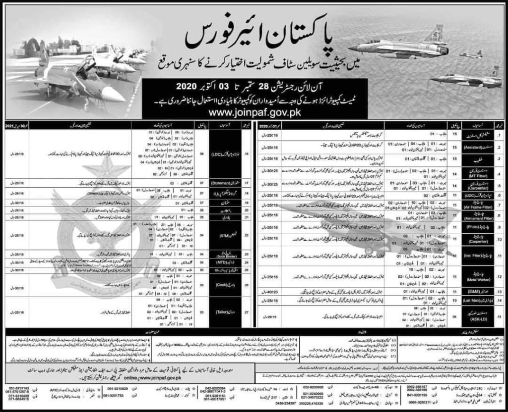 Pakistan Air Force Civilian Staff Jobs