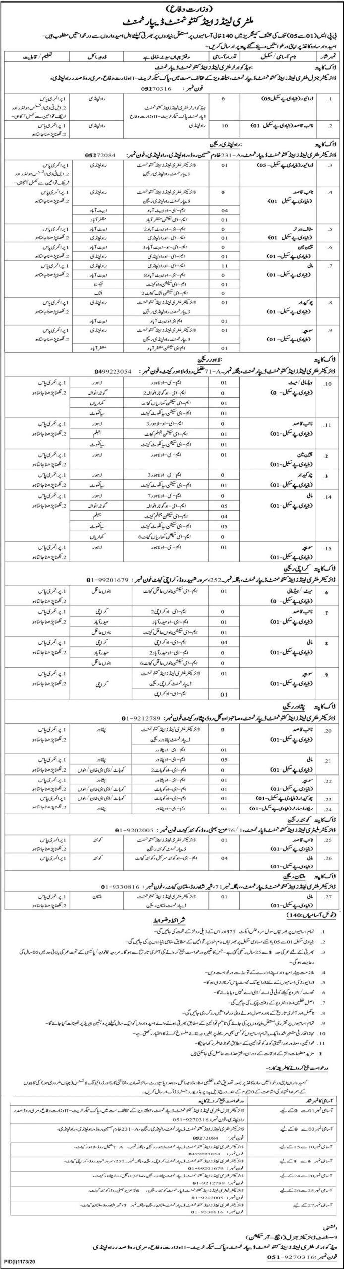 Military Lands and Cantonment Jobs