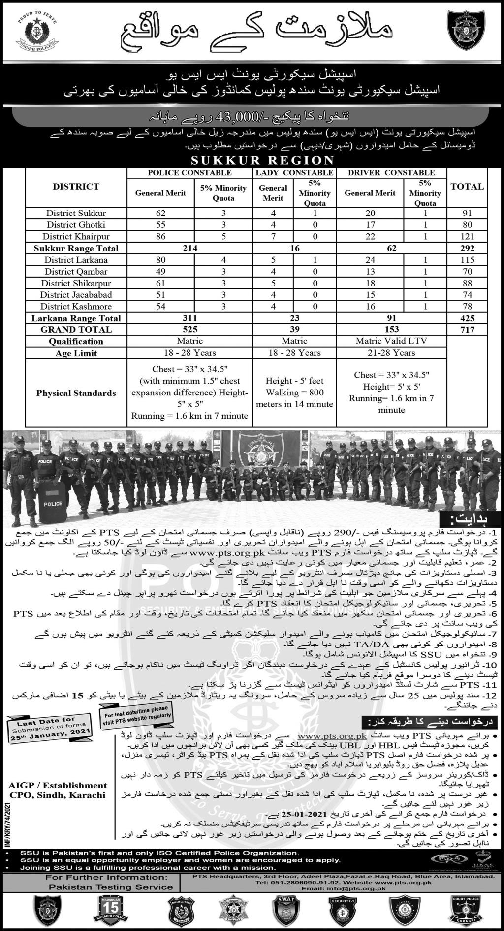 Sindh Police Special Security Unit Jobs