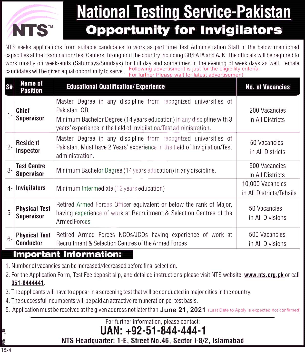 National Testing Service Jobs
