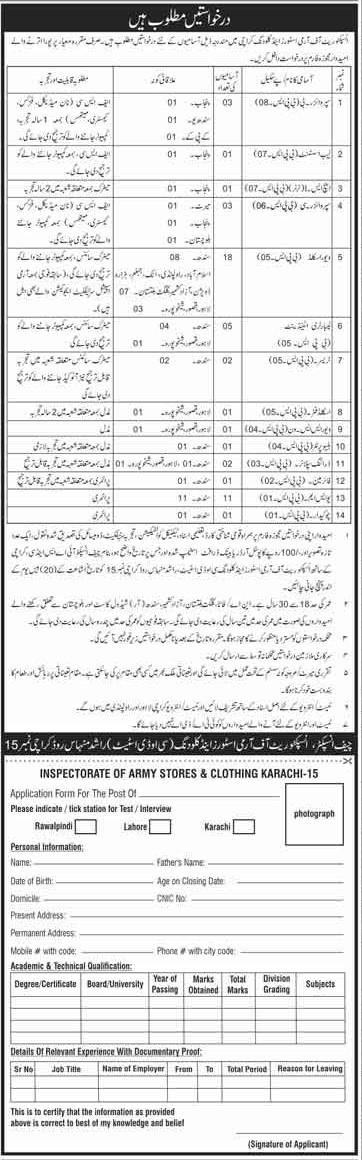 Inspectorate Of Army Stores Jobs