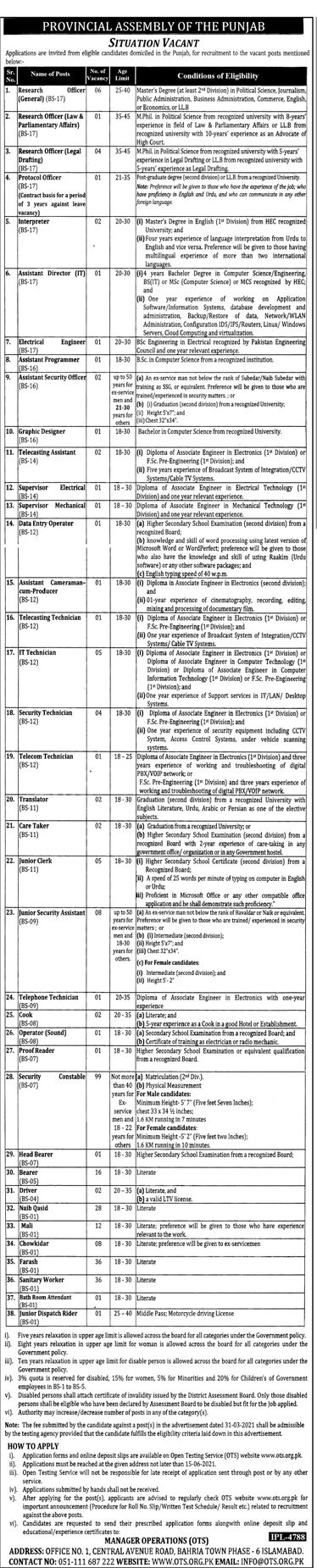 Provincial Assembly Jobs