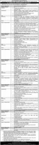 Ministry of Planning Jobs
