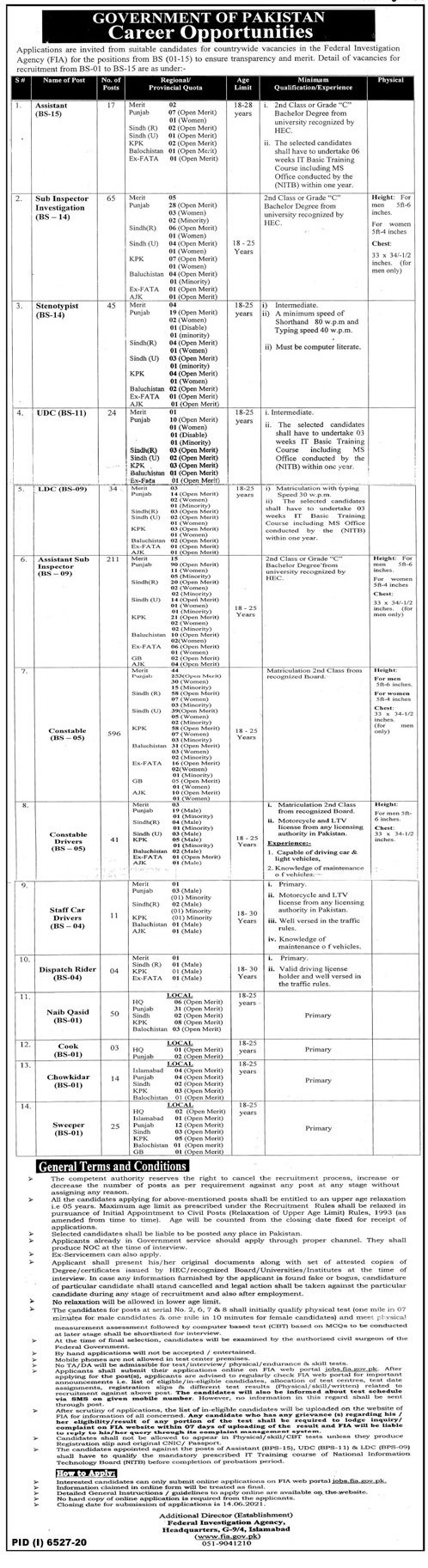 Federal Investigation Agency Jobs